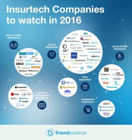 Infografik-Insurtech-Unternehmen-2016-©-Friendsurance.jpg