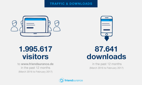 Friendsurance-Infographic-Birthday-20170323_01
