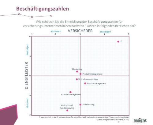 Insight_Beschäftigungszahlen